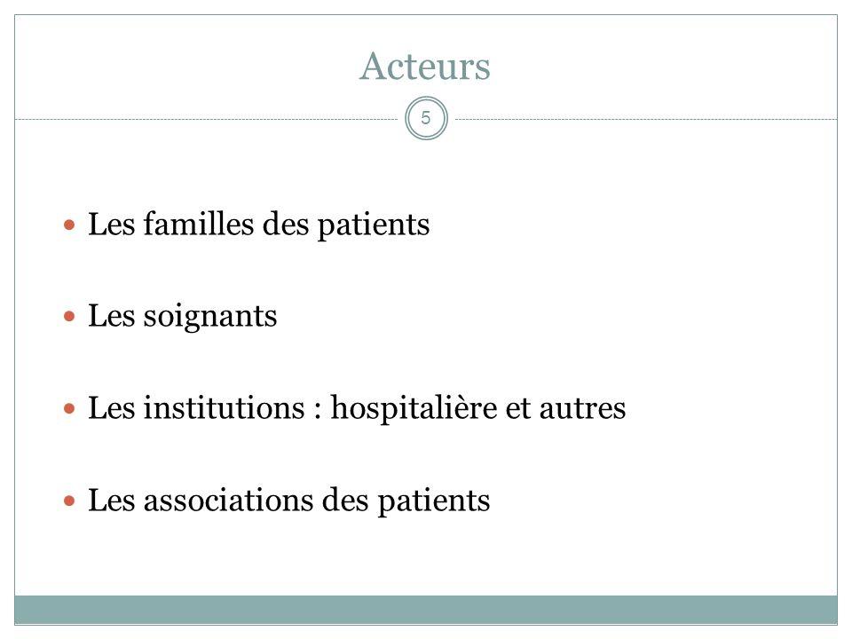 Acteurs Les familles des patients Les soignants Les institutions : hospitalière et autres Les associations des patients 5