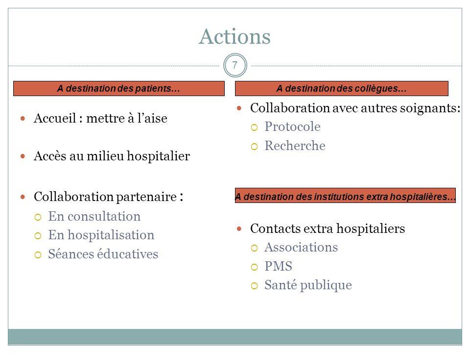Actions 7 Accueil : mettre à laise Accès au milieu hospitalier Collaboration partenaire : En consultation En hospitalisation Séances éducatives Collab