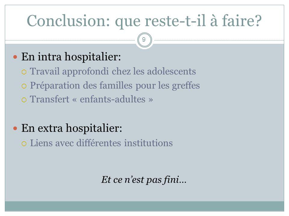 Conclusion: que reste-t-il à faire? En intra hospitalier: Travail approfondi chez les adolescents Préparation des familles pour les greffes Transfert