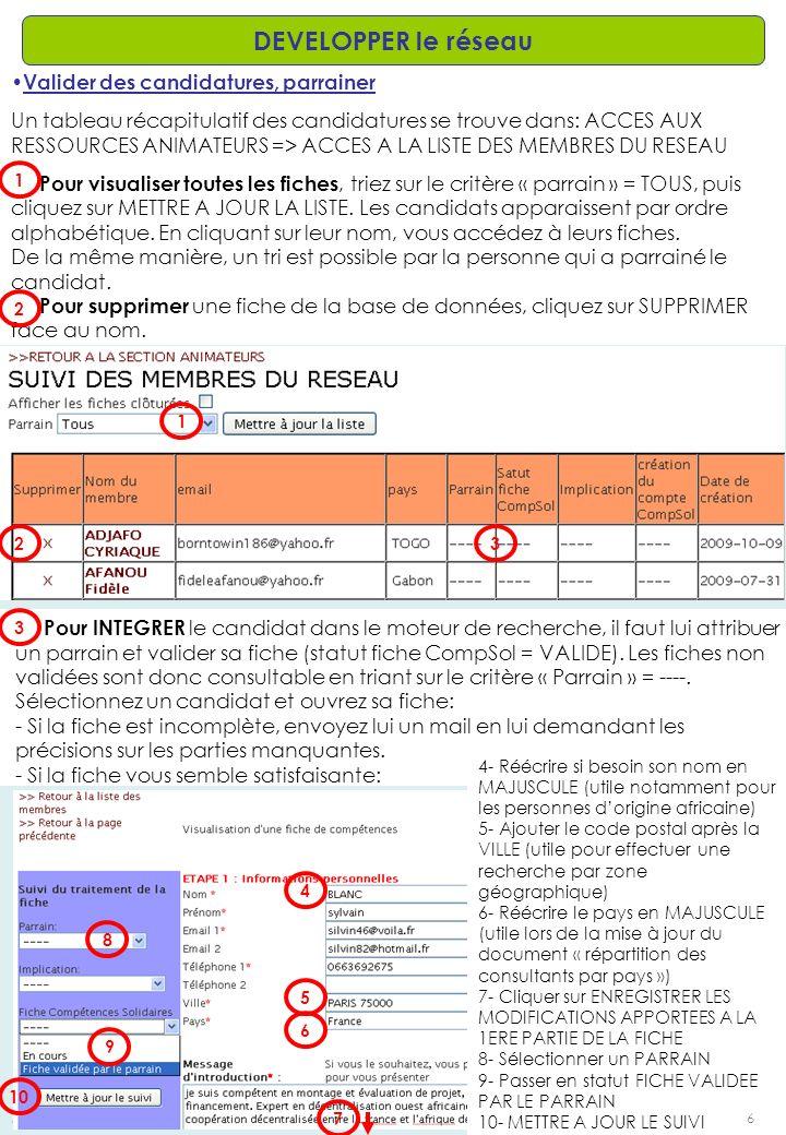 AD – Créé le: 13/11/2009 – Modifié le: /6 DEVELOPPER le réseau Valider des candidatures, parrainer Un tableau récapitulatif des candidatures se trouve