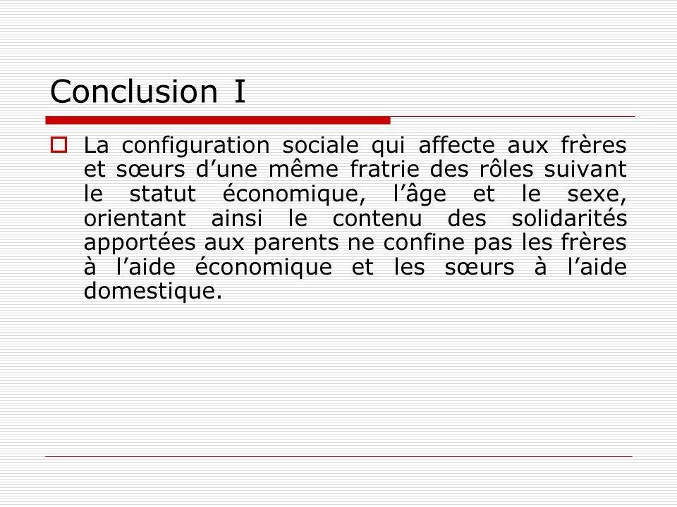 Conclusion I La configuration sociale qui affecte aux frères et sœurs dune même fratrie des rôles suivant le statut économique, lâge et le sexe, orien