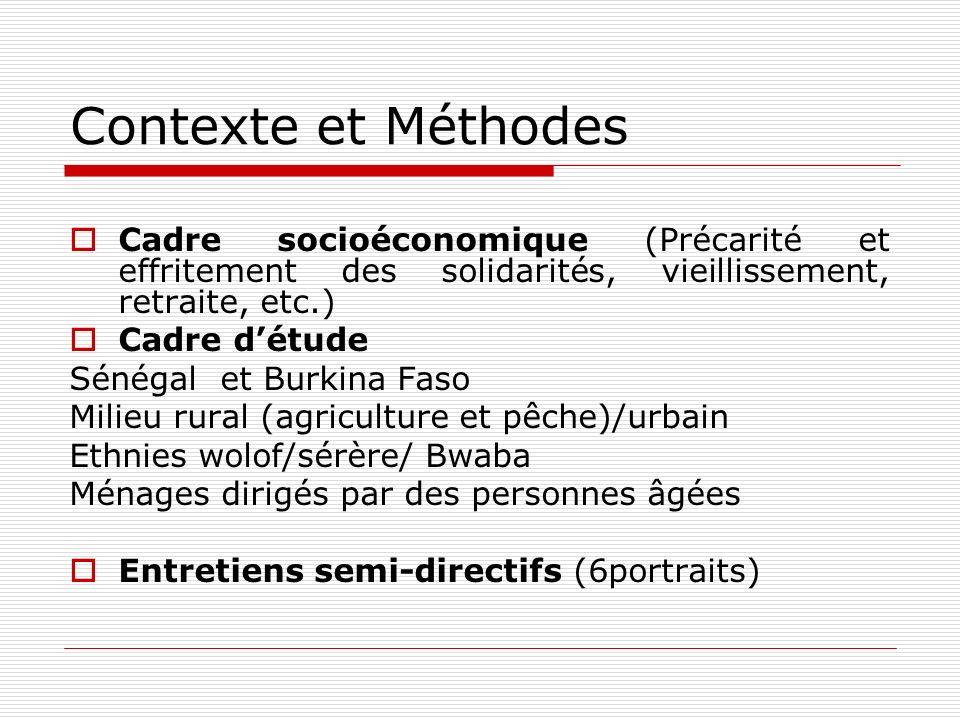 Contexte et Méthodes Cadre socioéconomique (Précarité et effritement des solidarités, vieillissement, retraite, etc.) Cadre détude Sénégal et Burkina
