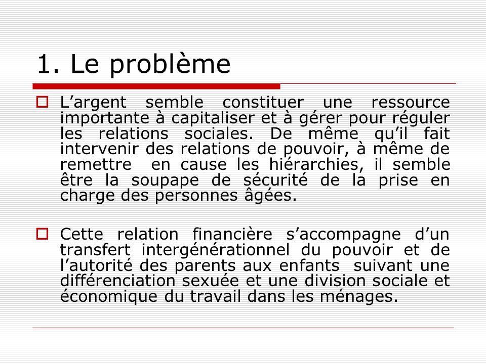 1. Le problème Largent semble constituer une ressource importante à capitaliser et à gérer pour réguler les relations sociales. De même quil fait inte