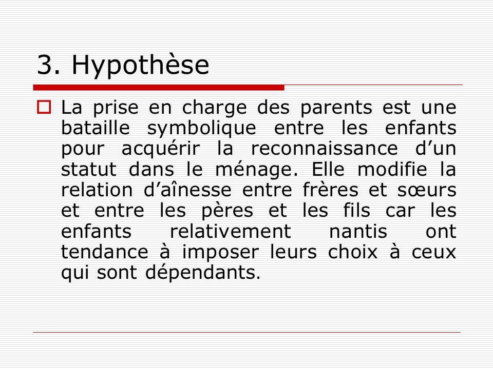 3. Hypothèse La prise en charge des parents est une bataille symbolique entre les enfants pour acquérir la reconnaissance dun statut dans le ménage. E