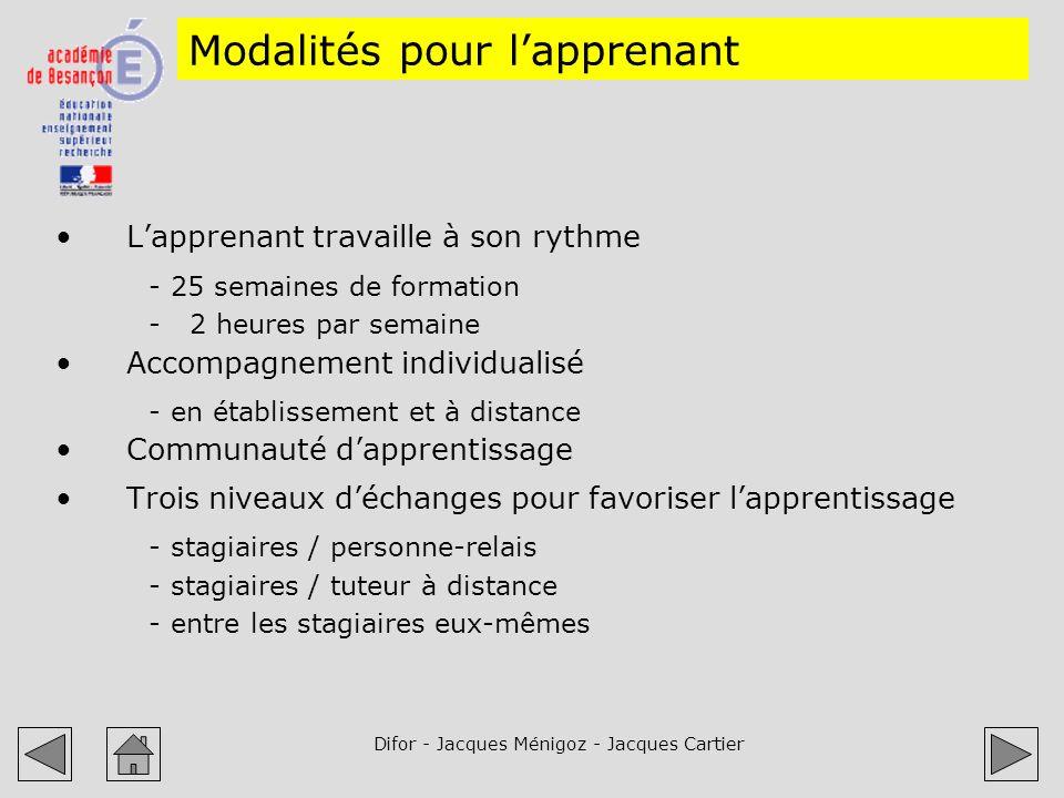 Difor - Jacques Ménigoz - Jacques Cartier Modalités pour lapprenant Lapprenant travaille à son rythme -25 semaines de formation - 2 heures par semaine