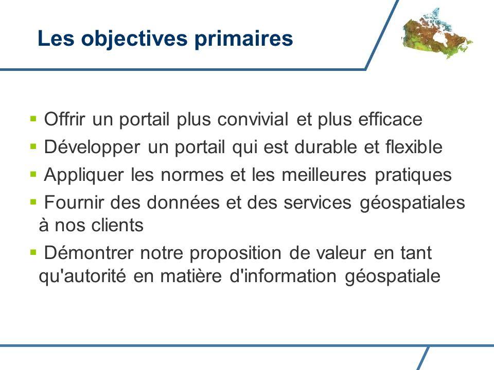 Les objectives primaires Offrir un portail plus convivial et plus efficace Développer un portail qui est durable et flexible Appliquer les normes et les meilleures pratiques Fournir des données et des services géospatiales à nos clients Démontrer notre proposition de valeur en tant qu autorité en matière d information géospatiale