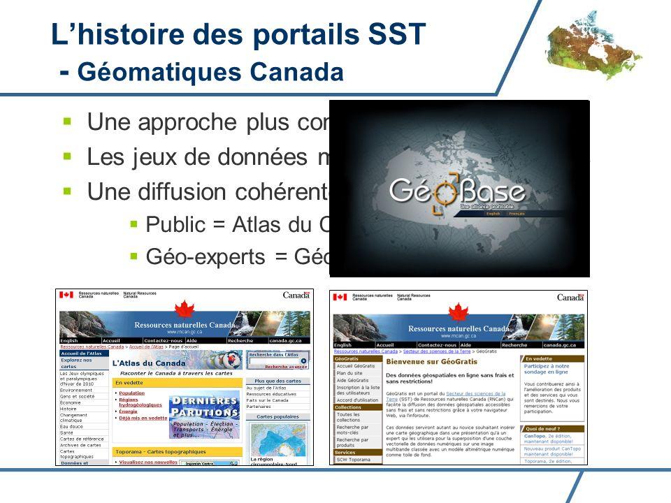 Une approche plus contrôlée et mieux planifiée Les jeux de données mieux gérés et regroupés Une diffusion cohérente et ciblée Public = Atlas du Canada Géo-experts = GéoGratis Lhistoire des portails SST - Géomatiques Canada