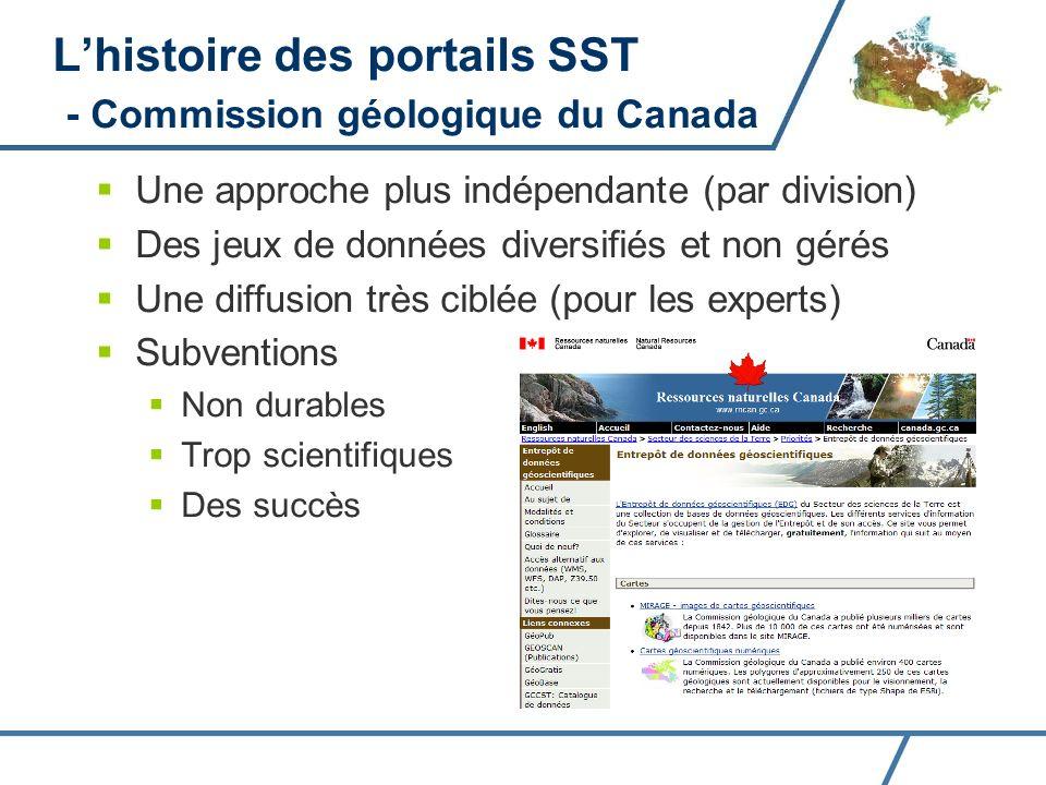 Une approche plus indépendante (par division) Des jeux de données diversifiés et non gérés Une diffusion très ciblée (pour les experts) Subventions Non durables Trop scientifiques Des succès Lhistoire des portails SST - Commission géologique du Canada