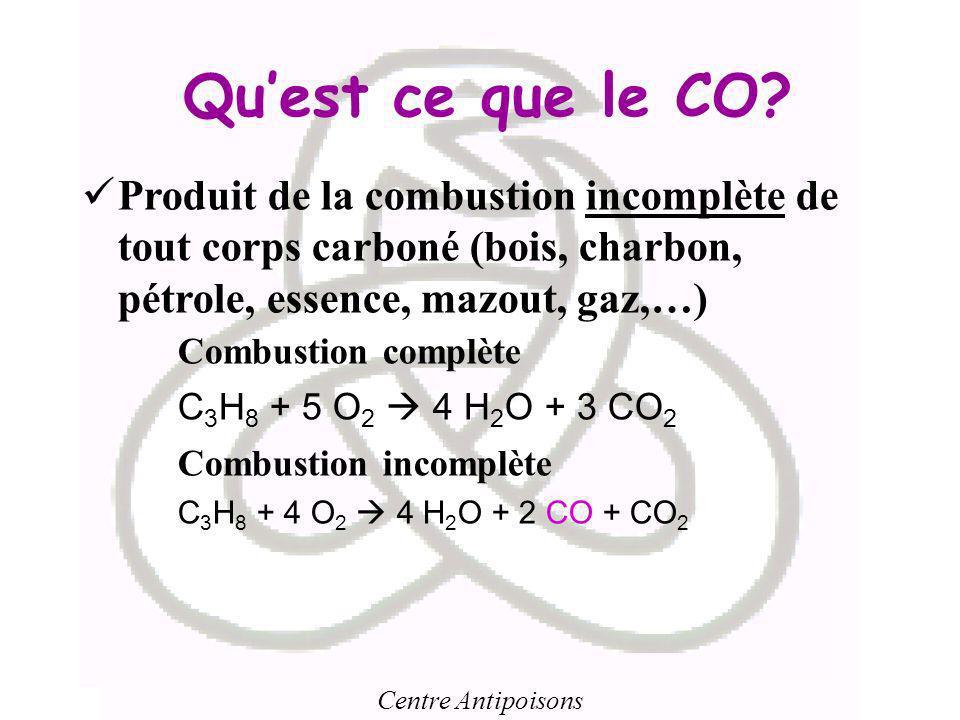 Centre Antipoisons Quest ce que le CO? Produit de la combustion incomplète de tout corps carboné (bois, charbon, pétrole, essence, mazout, gaz,…) Comb