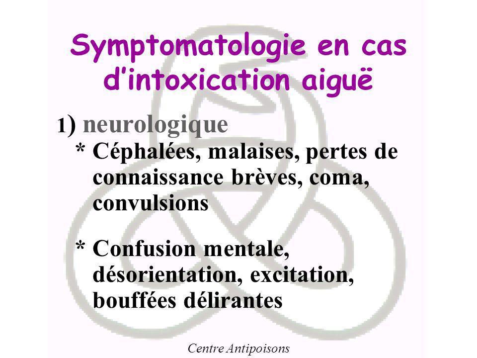 Centre Antipoisons Symptomatologie en cas dintoxication aiguë 1 ) neurologique * Céphalées, malaises, pertes de connaissance brèves, coma, convulsions