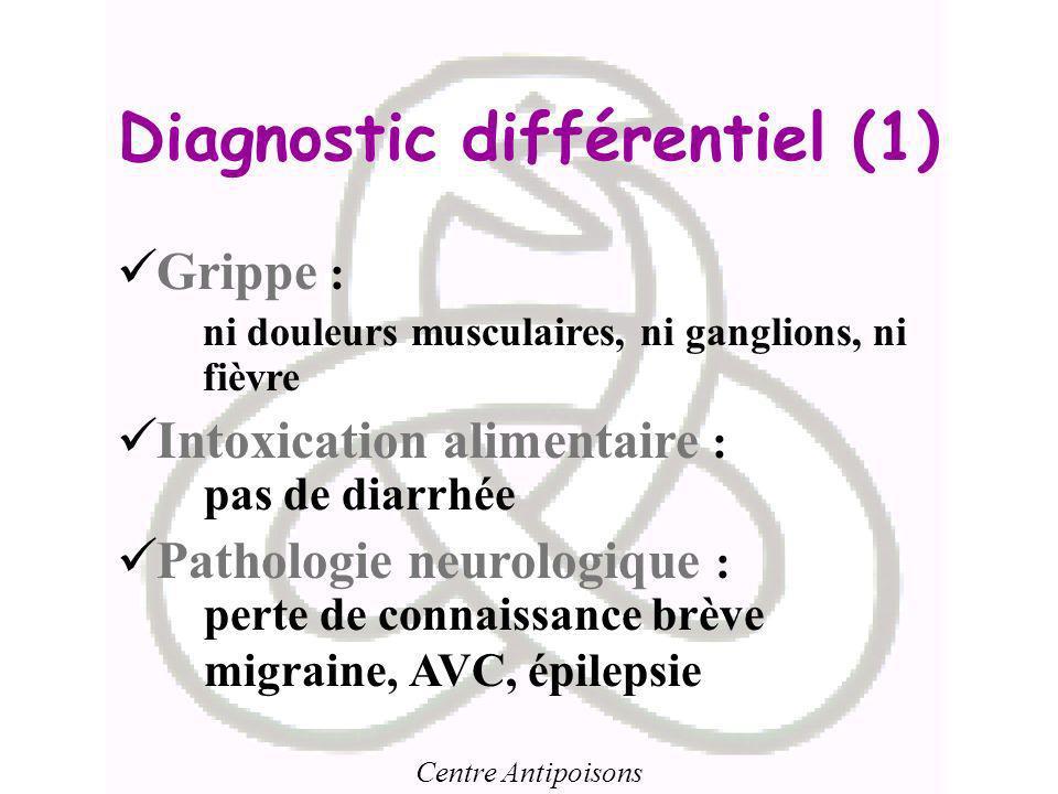 Centre Antipoisons Diagnostic différentiel (1) Grippe : ni douleurs musculaires, ni ganglions, ni fièvre Intoxication alimentaire : pas de diarrhée Pa