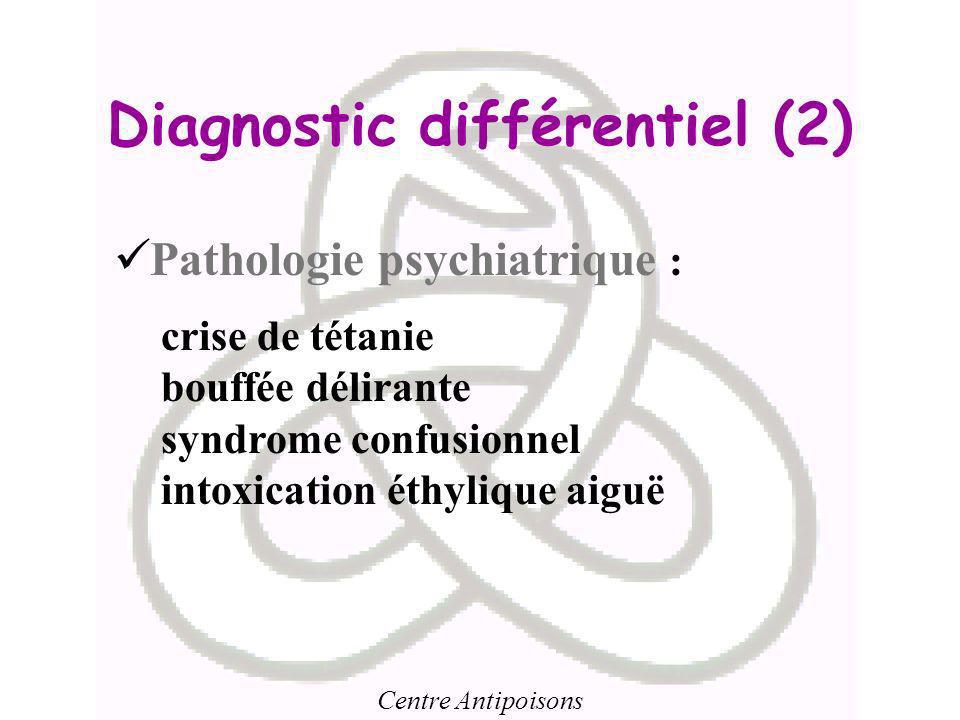 Centre Antipoisons Diagnostic différentiel (2) Pathologie psychiatrique : crise de tétanie bouffée délirante syndrome confusionnel intoxication éthyli