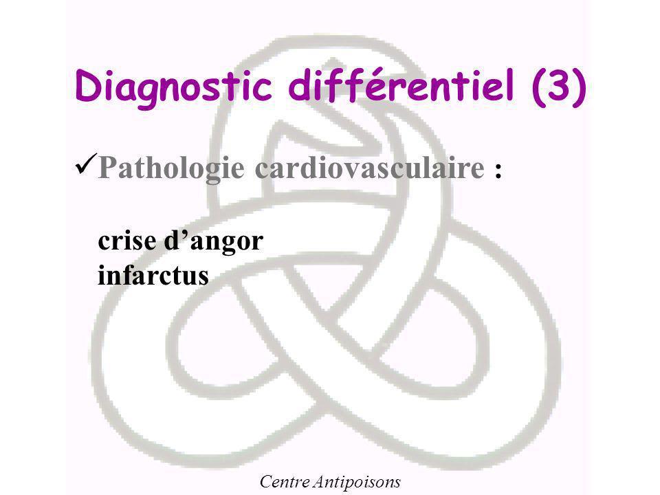 Centre Antipoisons Diagnostic différentiel (3) Pathologie cardiovasculaire : crise dangor infarctus