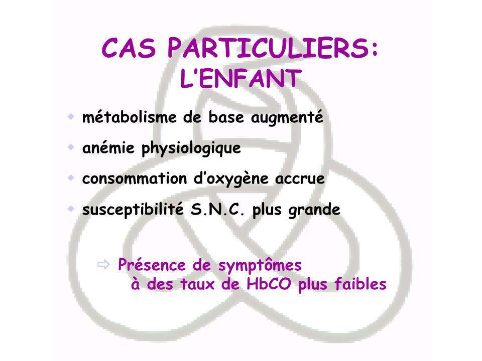 CAS PARTICULIERS: LENFANT métabolisme de base augmenté anémie physiologique consommation doxygène accrue susceptibilité S.N.C. plus grande Présence de