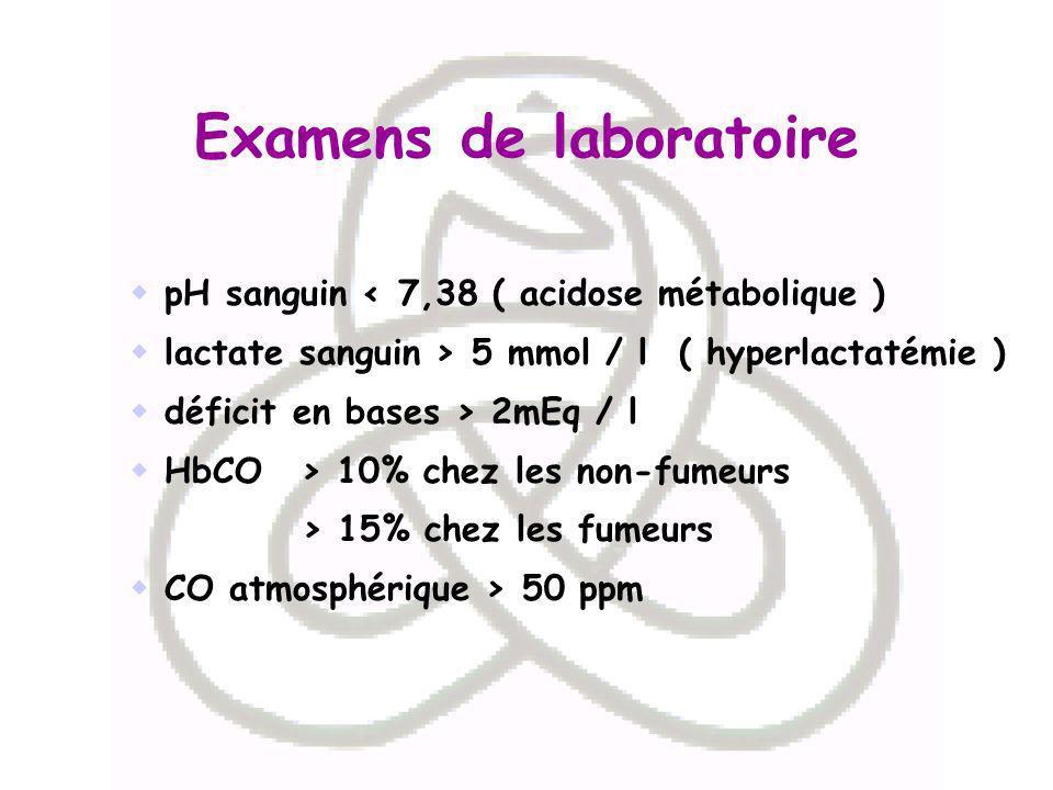 Examens de laboratoire pH sanguin < 7,38 ( acidose métabolique ) lactate sanguin > 5 mmol / l ( hyperlactatémie ) déficit en bases > 2mEq / l HbCO > 1