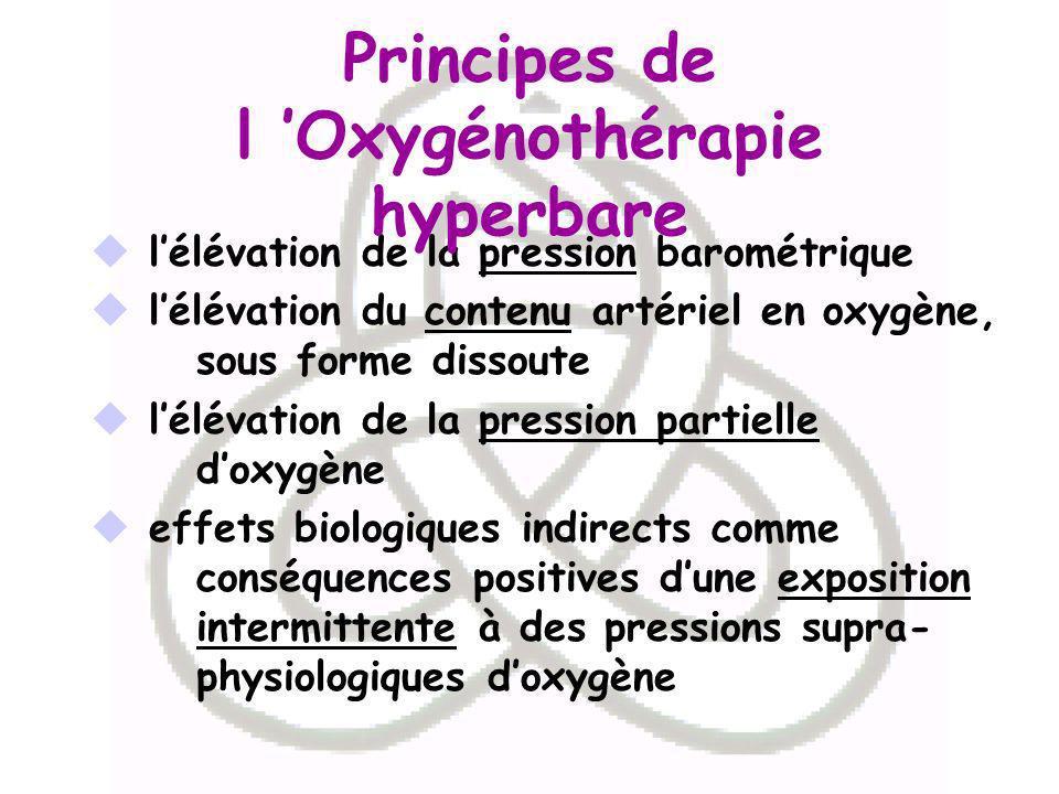 lélévation de la pression barométrique lélévation du contenu artériel en oxygène, sous forme dissoute lélévation de la pression partielle doxygène eff