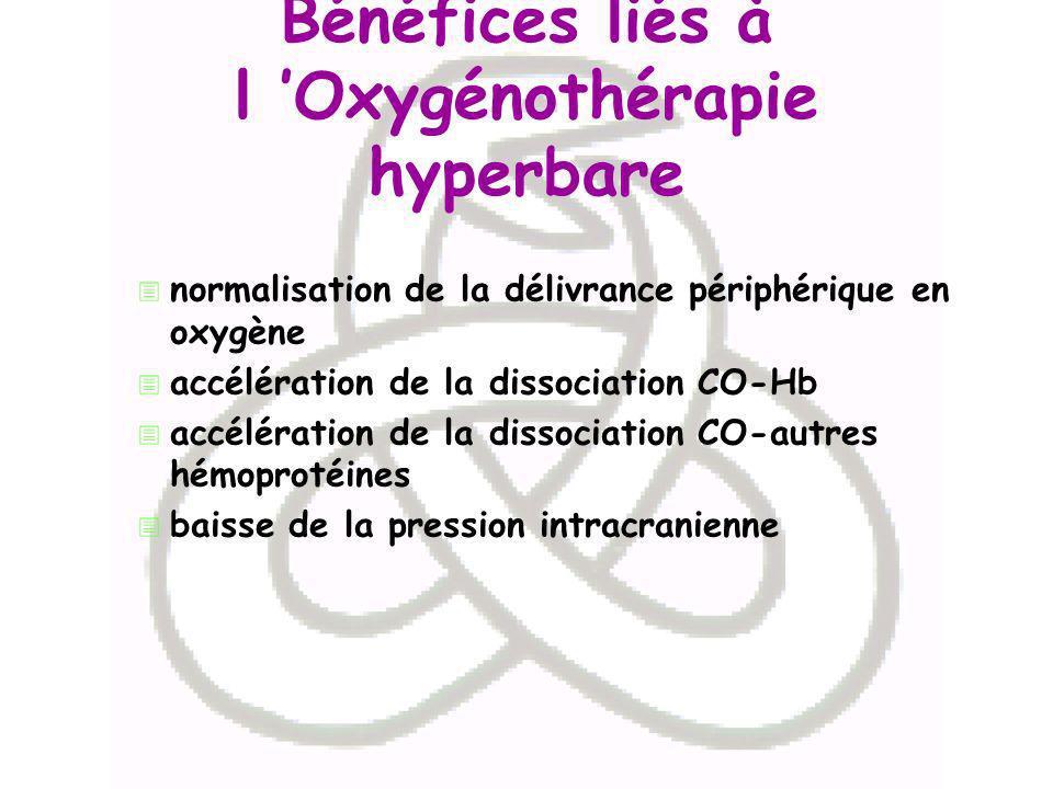 normalisation de la délivrance périphérique en oxygène accélération de la dissociation CO-Hb accélération de la dissociation CO-autres hémoprotéines b