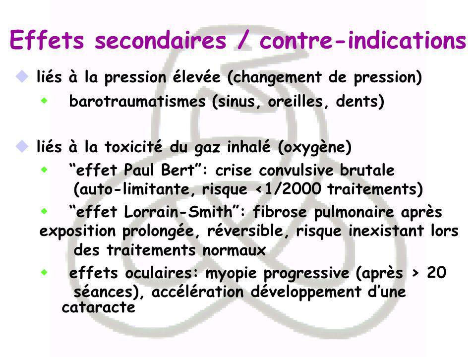 liés à la pression élevée (changement de pression) barotraumatismes (sinus, oreilles, dents) liés à la toxicité du gaz inhalé (oxygène) effet Paul Ber