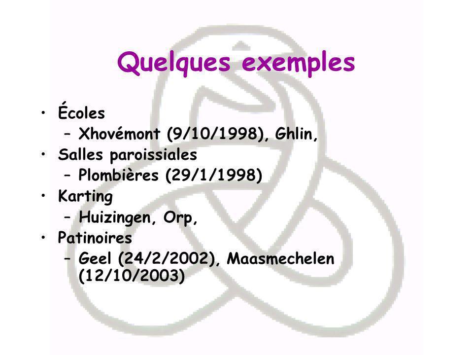 Quelques exemples Écoles –Xhovémont (9/10/1998), Ghlin, Salles paroissiales –Plombières (29/1/1998) Karting –Huizingen, Orp, Patinoires –Geel (24/2/20