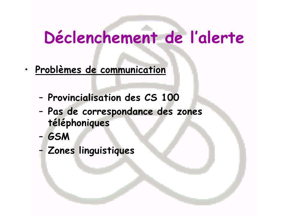 Déclenchement de lalerte Problèmes de communication –Provincialisation des CS 100 –Pas de correspondance des zones téléphoniques –GSM –Zones linguisti