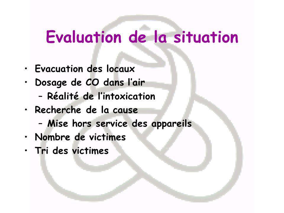 Evaluation de la situation Evacuation des locaux Dosage de CO dans lair –Réalité de lintoxication Recherche de la cause –Mise hors service des apparei