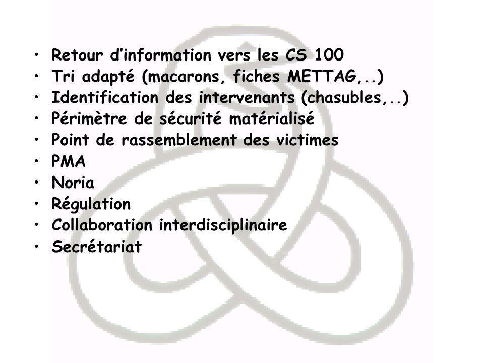 Retour dinformation vers les CS 100 Tri adapté (macarons, fiches METTAG,..) Identification des intervenants (chasubles,..) Périmètre de sécurité matér