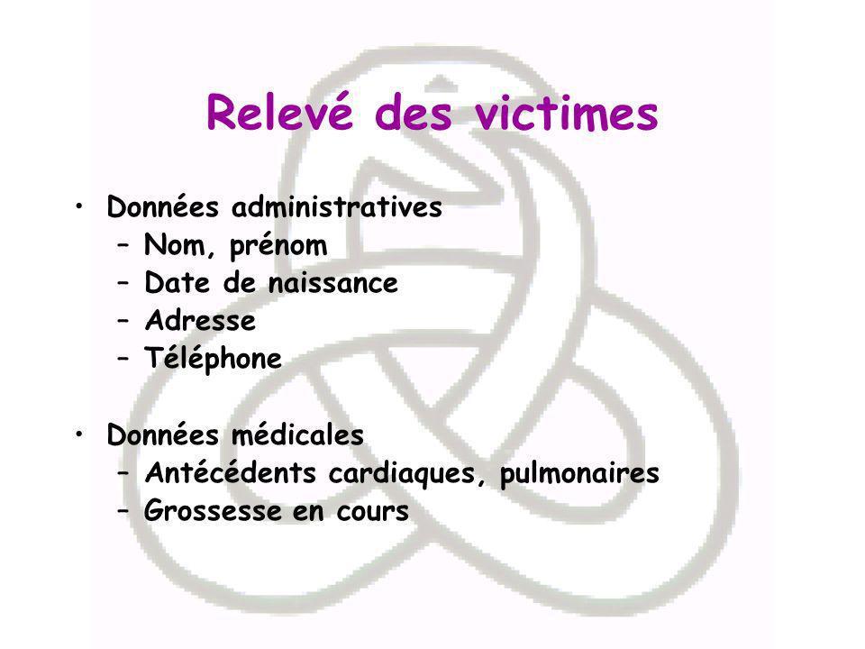 Relevé des victimes Données administratives –Nom, prénom –Date de naissance –Adresse –Téléphone Données médicales –Antécédents cardiaques, pulmonaires