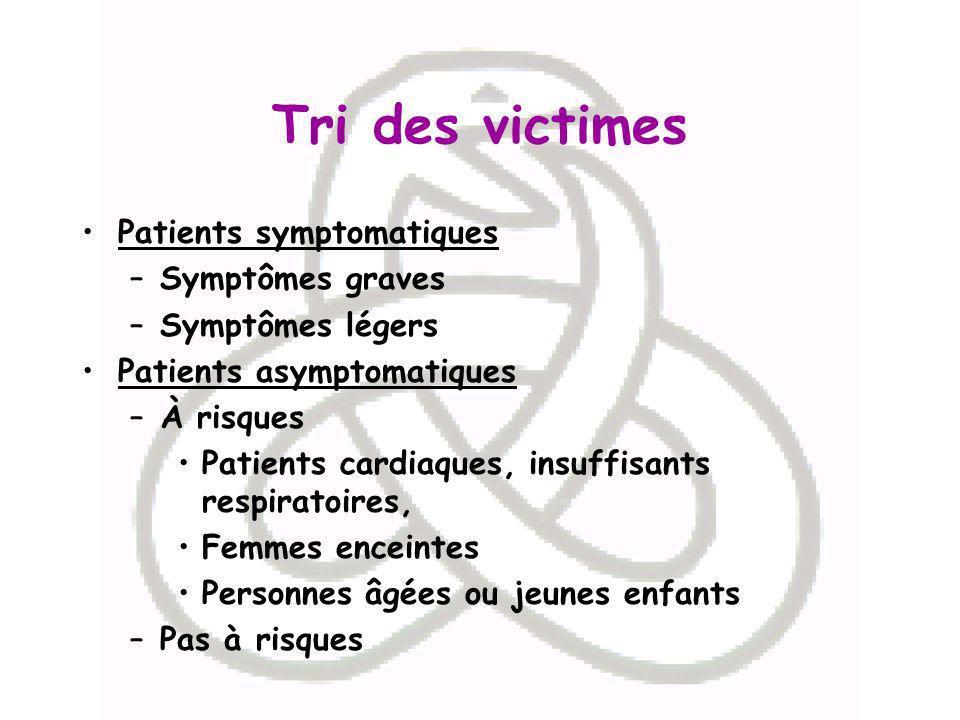 Tri des victimes Patients symptomatiques –Symptômes graves –Symptômes légers Patients asymptomatiques –À risques Patients cardiaques, insuffisants res