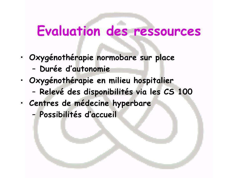Evaluation des ressources Oxygénothérapie normobare sur place –Durée dautonomie Oxygénothérapie en milieu hospitalier –Relevé des disponibilités via l