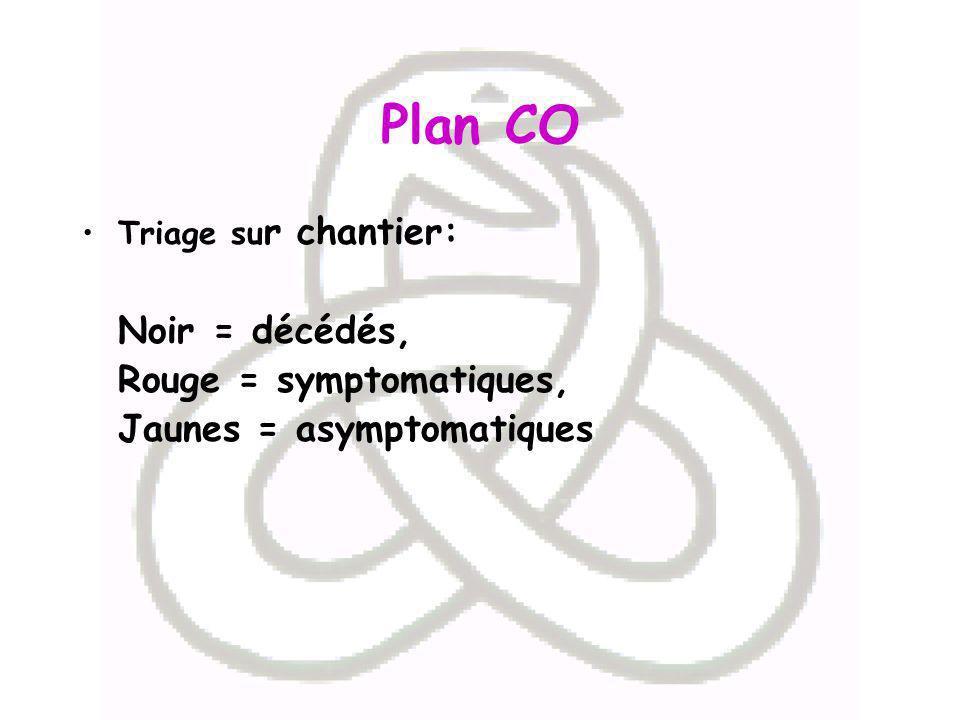 Plan CO Triage su r chantier: Noir = décédés, Rouge = symptomatiques, Jaunes = asymptomatiques