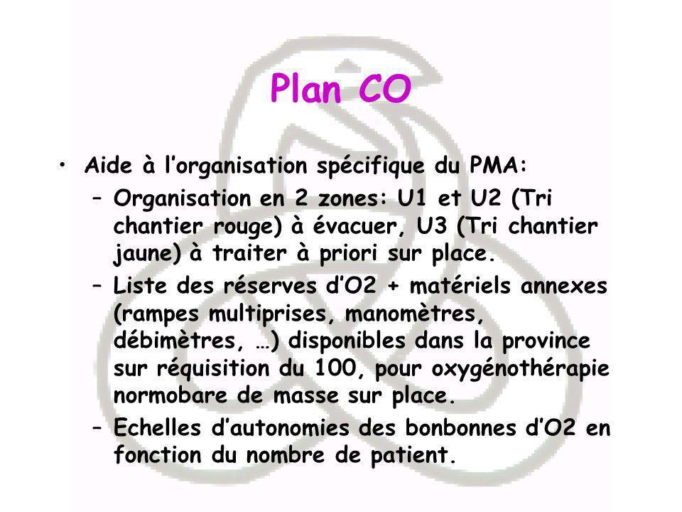 Plan CO Aide à lorganisation spécifique du PMA: –Organisation en 2 zones: U1 et U2 (Tri chantier rouge) à évacuer, U3 (Tri chantier jaune) à traiter à