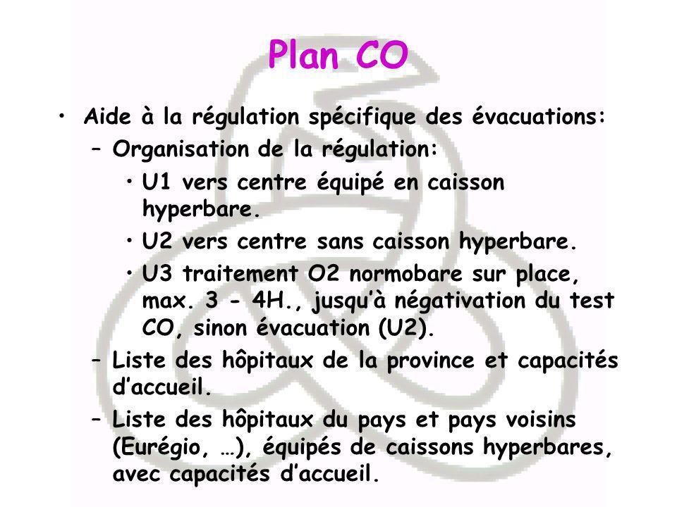 Plan CO Aide à la régulation spécifique des évacuations: –Organisation de la régulation: U1 vers centre équipé en caisson hyperbare. U2 vers centre sa