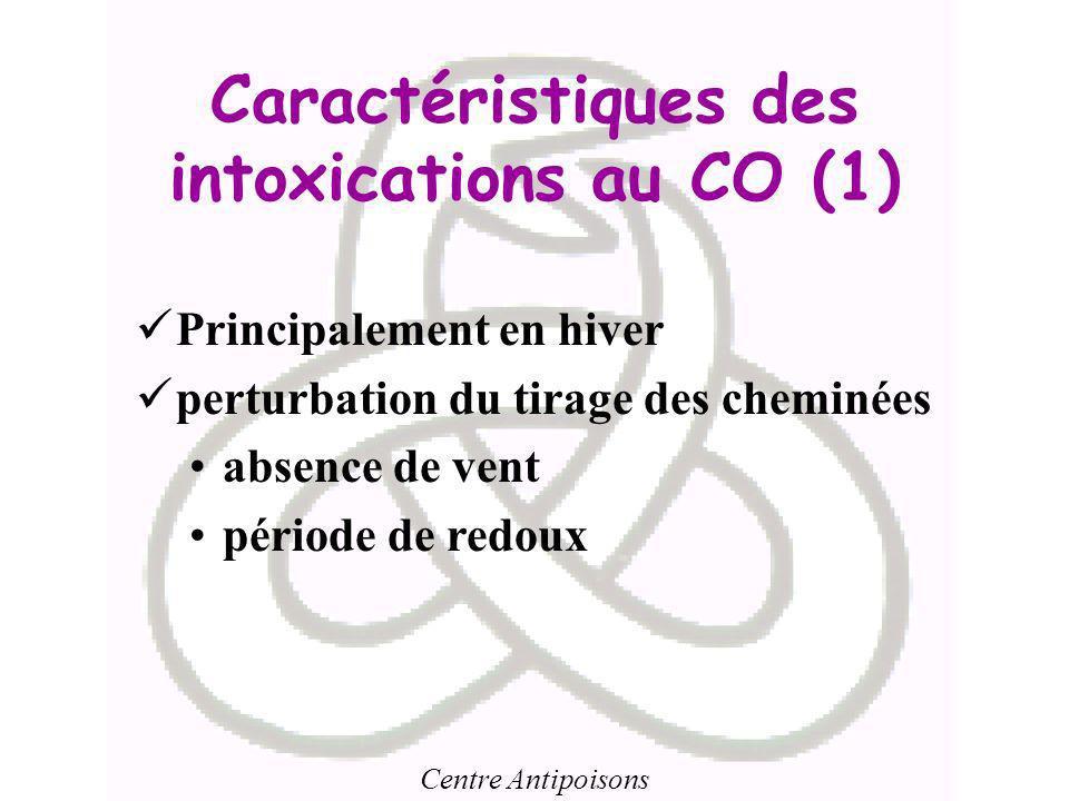 Centre Antipoisons Caractéristiques des intoxications au CO (1) Principalement en hiver perturbation du tirage des cheminées absence de vent période d