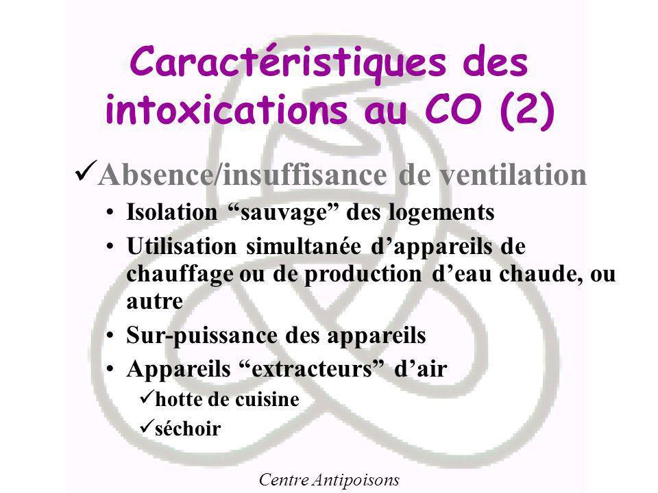 Centre Antipoisons Caractéristiques des intoxications au CO (2) Absence/insuffisance de ventilation Isolation sauvage des logements Utilisation simult