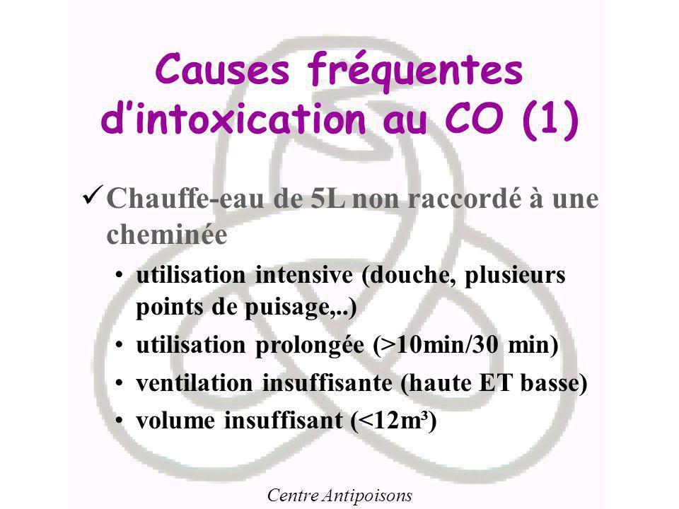 Centre Antipoisons Causes fréquentes dintoxication au CO (1) Chauffe-eau de 5L non raccordé à une cheminée utilisation intensive (douche, plusieurs po