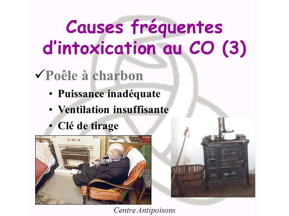 Centre Antipoisons Causes fréquentes dintoxication au CO (3) Poêle à charbon Puissance inadéquate Ventilation insuffisante Clé de tirage