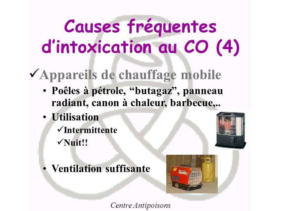 Centre Antipoisons Causes fréquentes dintoxication au CO (4) Appareils de chauffage mobile Poêles à pétrole, butagaz, panneau radiant, canon à chaleur