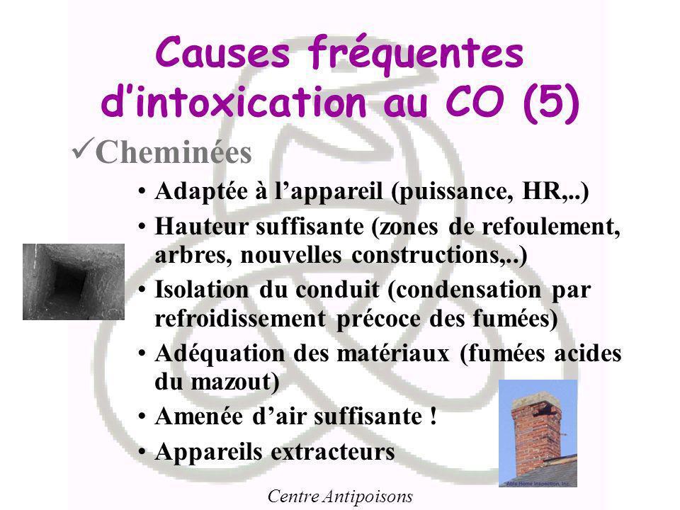 Centre Antipoisons Causes fréquentes dintoxication au CO (5) Cheminées Adaptée à lappareil (puissance, HR,..) Hauteur suffisante (zones de refoulement