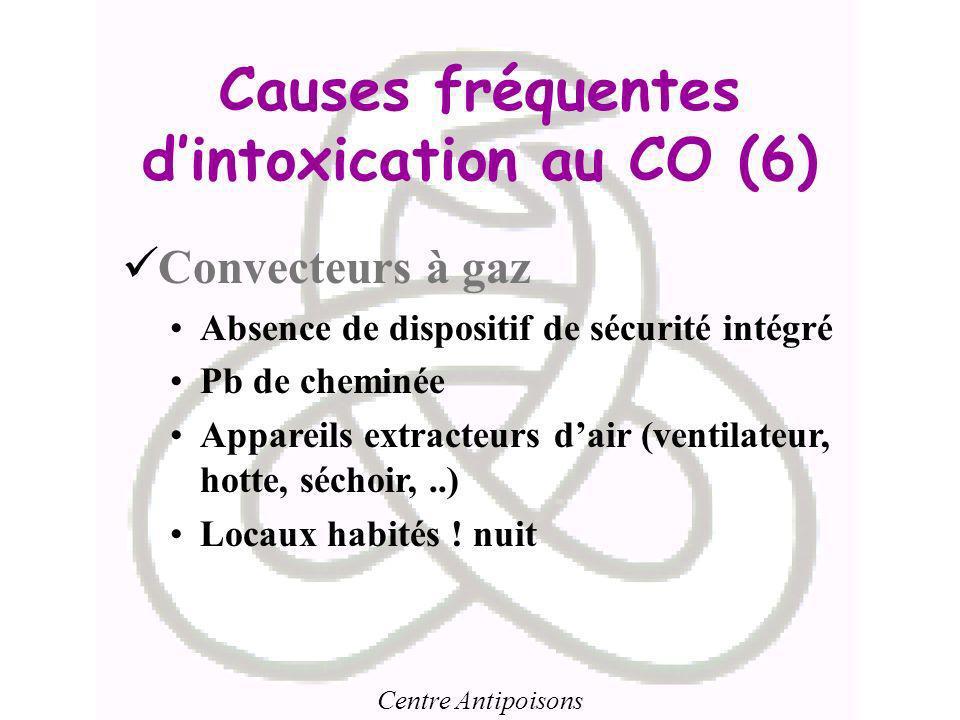 Centre Antipoisons Causes fréquentes dintoxication au CO (6) Convecteurs à gaz Absence de dispositif de sécurité intégré Pb de cheminée Appareils extr