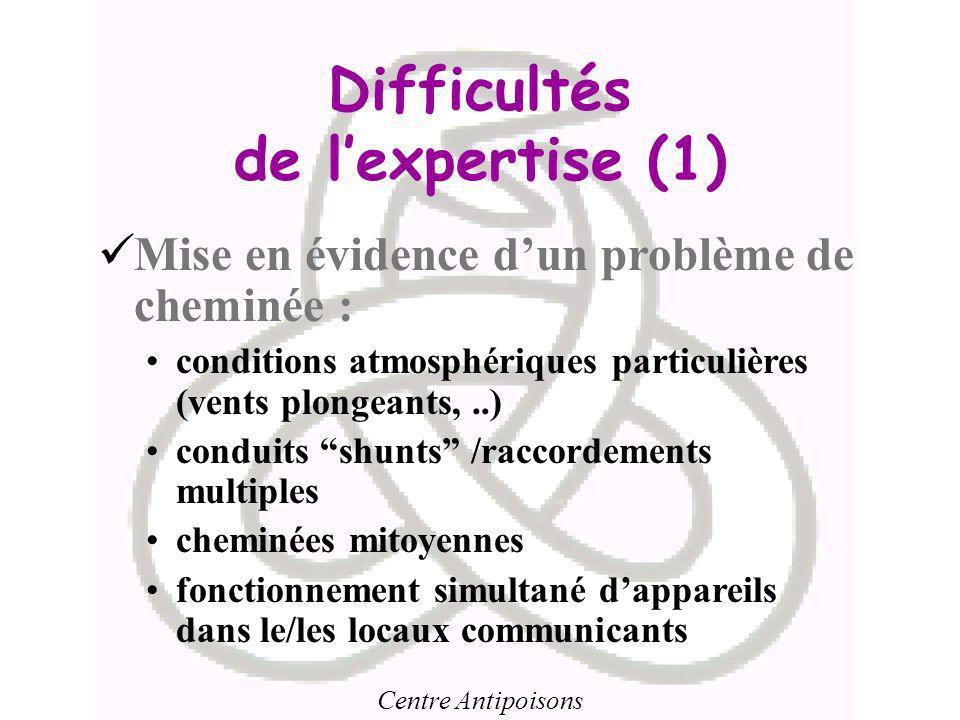 Centre Antipoisons Difficultés de lexpertise (1) Mise en évidence dun problème de cheminée : conditions atmosphériques particulières (vents plongeants