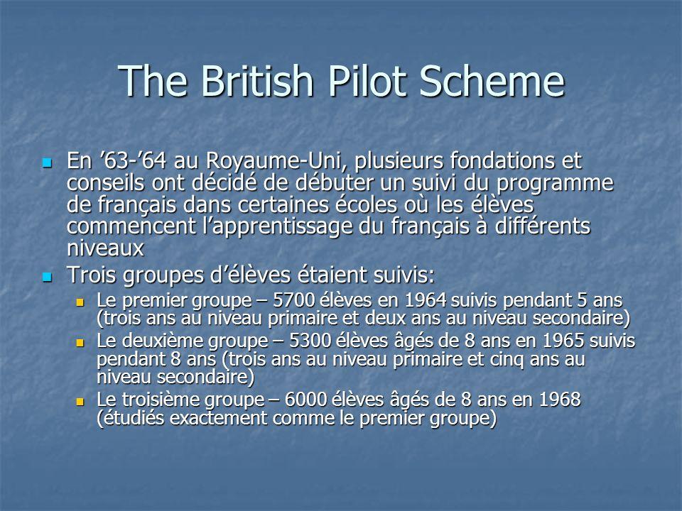 The British Pilot Scheme En 63-64 au Royaume-Uni, plusieurs fondations et conseils ont décidé de débuter un suivi du programme de français dans certaines écoles où les élèves commencent lapprentissage du français à différents niveaux En 63-64 au Royaume-Uni, plusieurs fondations et conseils ont décidé de débuter un suivi du programme de français dans certaines écoles où les élèves commencent lapprentissage du français à différents niveaux Trois groupes délèves étaient suivis: Trois groupes délèves étaient suivis: Le premier groupe – 5700 élèves en 1964 suivis pendant 5 ans (trois ans au niveau primaire et deux ans au niveau secondaire) Le premier groupe – 5700 élèves en 1964 suivis pendant 5 ans (trois ans au niveau primaire et deux ans au niveau secondaire) Le deuxième groupe – 5300 élèves âgés de 8 ans en 1965 suivis pendant 8 ans (trois ans au niveau primaire et cinq ans au niveau secondaire) Le deuxième groupe – 5300 élèves âgés de 8 ans en 1965 suivis pendant 8 ans (trois ans au niveau primaire et cinq ans au niveau secondaire) Le troisième groupe – 6000 élèves âgés de 8 ans en 1968 (étudiés exactement comme le premier groupe) Le troisième groupe – 6000 élèves âgés de 8 ans en 1968 (étudiés exactement comme le premier groupe)