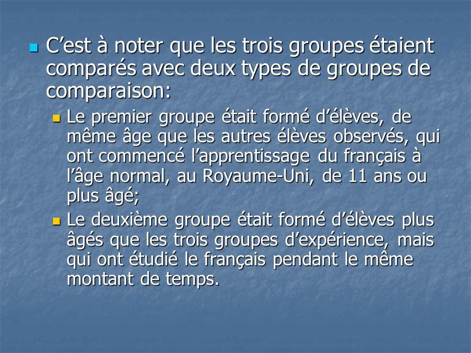 Cest à noter que les trois groupes étaient comparés avec deux types de groupes de comparaison: Cest à noter que les trois groupes étaient comparés avec deux types de groupes de comparaison: Le premier groupe était formé délèves, de même âge que les autres élèves observés, qui ont commencé lapprentissage du français à lâge normal, au Royaume-Uni, de 11 ans ou plus âgé; Le premier groupe était formé délèves, de même âge que les autres élèves observés, qui ont commencé lapprentissage du français à lâge normal, au Royaume-Uni, de 11 ans ou plus âgé; Le deuxième groupe était formé délèves plus âgés que les trois groupes dexpérience, mais qui ont étudié le français pendant le même montant de temps.