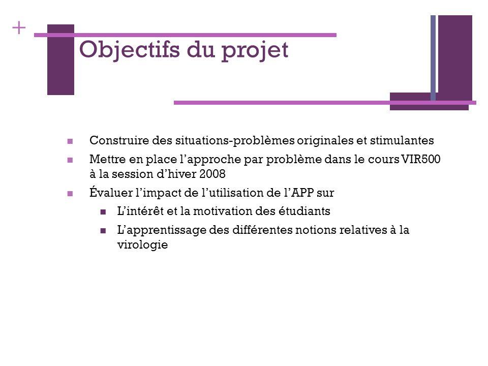 + Objectifs du projet Construire des situations-problèmes originales et stimulantes Mettre en place lapproche par problème dans le cours VIR500 à la s