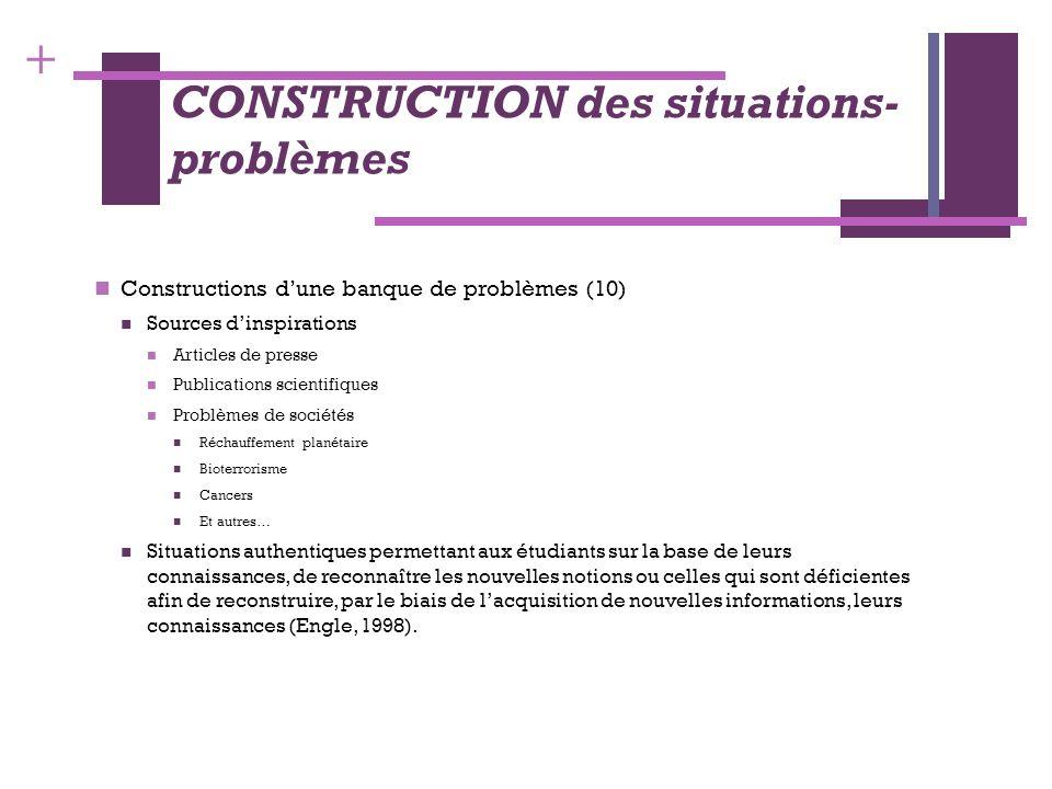 + CONSTRUCTION des situations- problèmes Constructions dune banque de problèmes (10) Sources dinspirations Articles de presse Publications scientifiqu