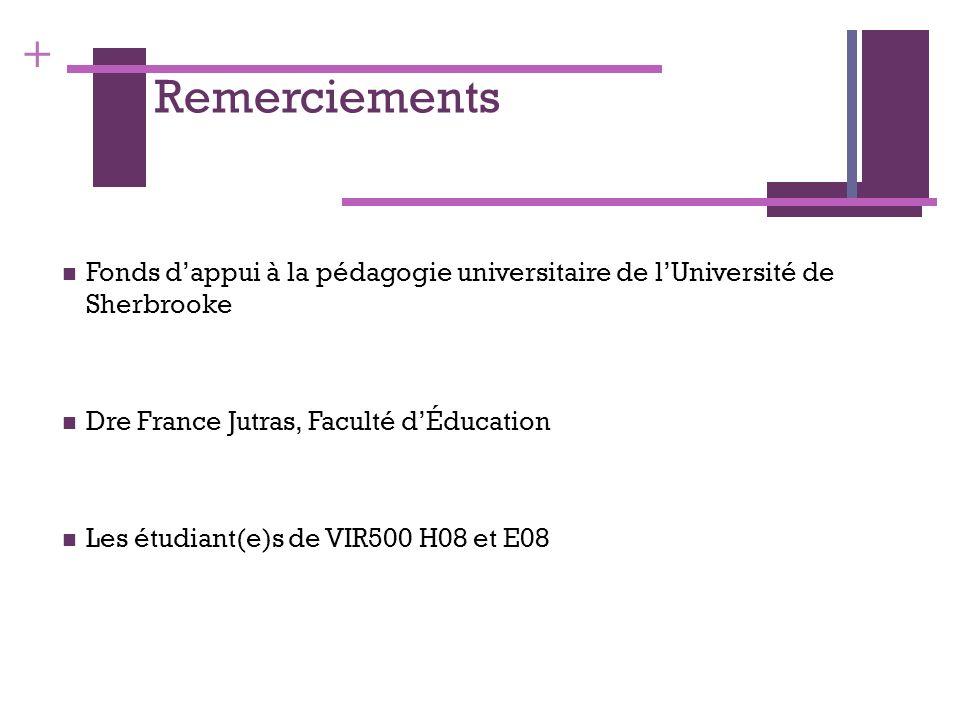 + Remerciements Fonds dappui à la pédagogie universitaire de lUniversité de Sherbrooke Dre France Jutras, Faculté dÉducation Les étudiant(e)s de VIR50