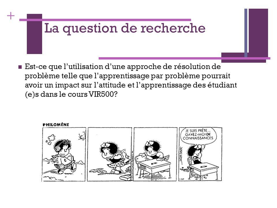 + Qui est visé par le cours Virologie (VIR500).