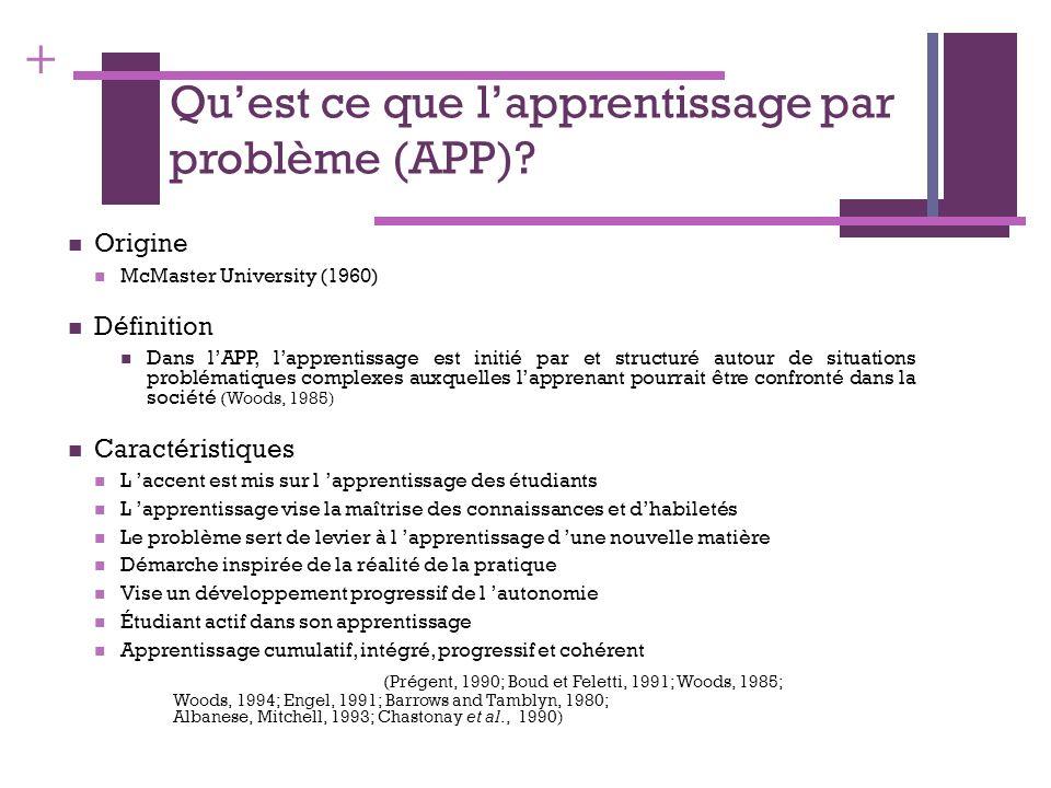+ Quest ce que lapprentissage par problème (APP)? Origine McMaster University (1960) Définition Dans lAPP, lapprentissage est initié par et structuré