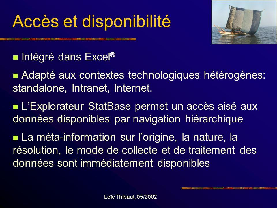 Loïc Thibaut, 05/2002 Accès et disponibilité Intégré dans Excel ® Adapté aux contextes technologiques hétérogènes: standalone, Intranet, Internet.