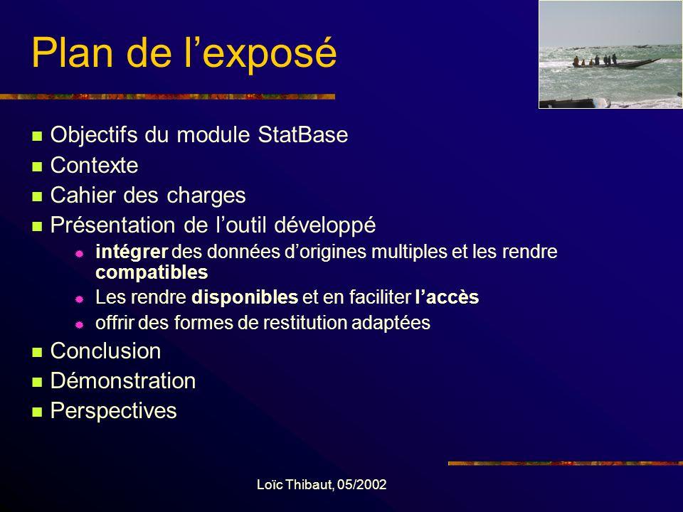 Loïc Thibaut, 05/2002 Démonstration