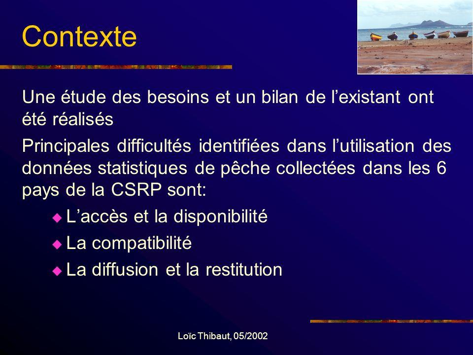 Loïc Thibaut, 05/2002 Contexte Une étude des besoins et un bilan de lexistant ont été réalisés Principales difficultés identifiées dans lutilisation des données statistiques de pêche collectées dans les 6 pays de la CSRP sont: Laccès et la disponibilité La compatibilité La diffusion et la restitution